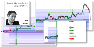 Trader Wim Lievens: de WL 0800 Range Bar break-out strategie in het NanoTrader trading platform.