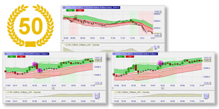 Gratis trading strategie in het NanoTrader trading platform: Chester Keltner Trend Pullback strategie voor futures, forex, CFD, commodities en aandelen.